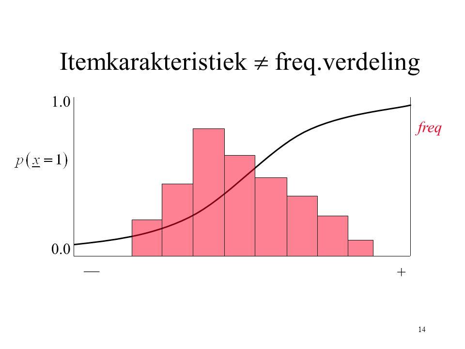 14 Itemkarakteristiek  freq.verdeling — + 1.0 0.0 freq