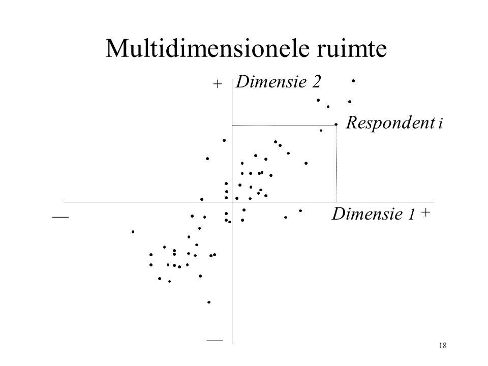 18 Multidimensionele ruimte Dimensie 1 Dimensie 2 — — + + Respondent i