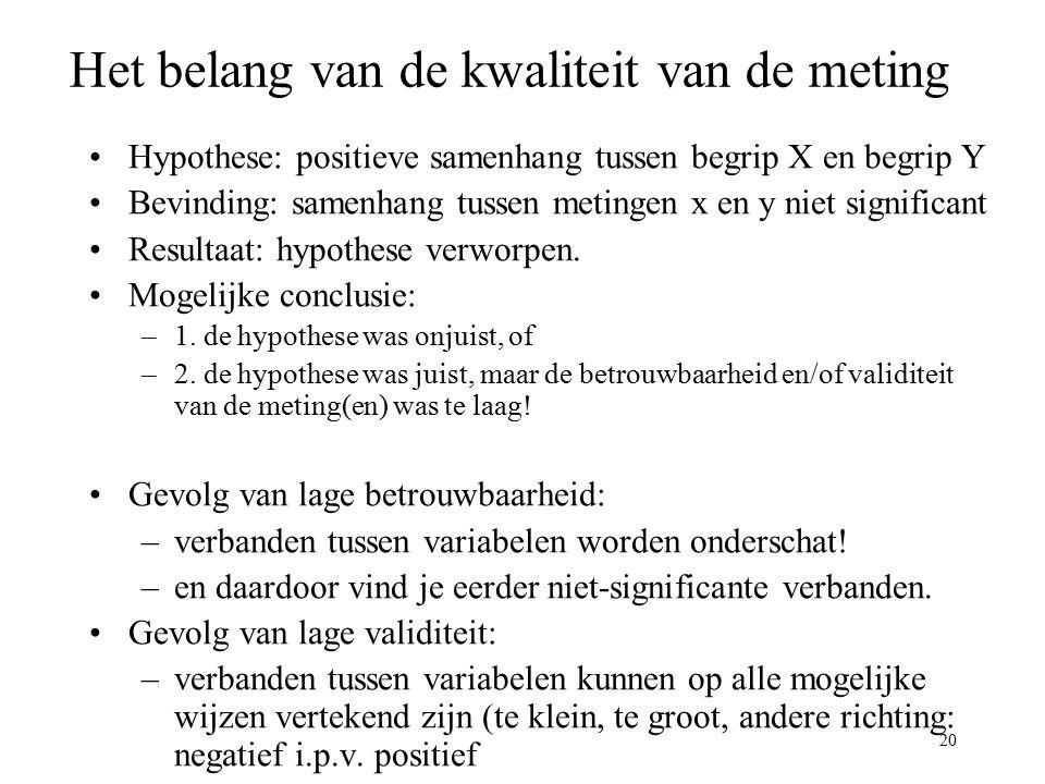 20 Het belang van de kwaliteit van de meting Hypothese: positieve samenhang tussen begrip X en begrip Y Bevinding: samenhang tussen metingen x en y ni