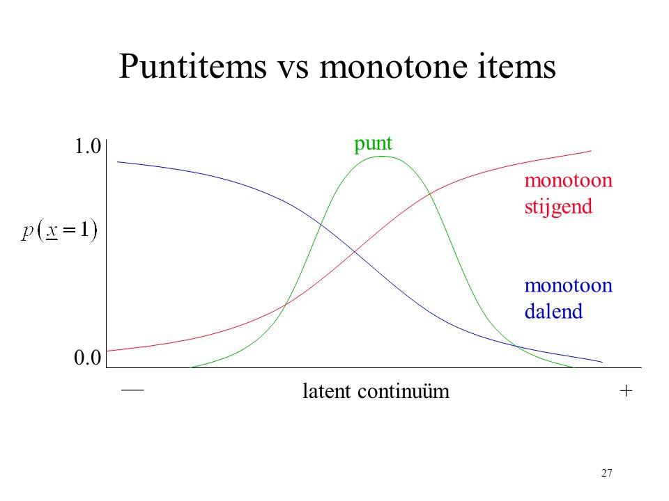 27 Puntitems vs monotone items — +latent continuüm 1.0 0.0 punt monotoon stijgend monotoon dalend