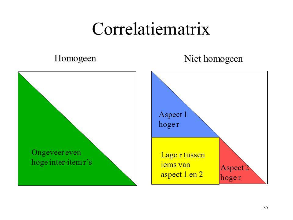35 Correlatiematrix Niet homogeen Homogeen Aspect 1 hoge r Aspect 2 hoge r Lage r tussen iems van aspect 1 en 2 Ongeveer even hoge inter-item r's