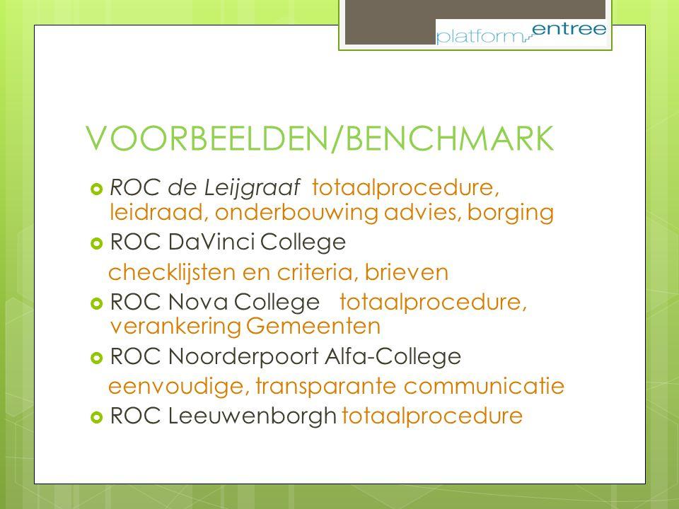 VOORBEELDEN/BENCHMARK  ROC de Leijgraaf totaalprocedure, leidraad, onderbouwing advies, borging  ROC DaVinci College checklijsten en criteria, briev
