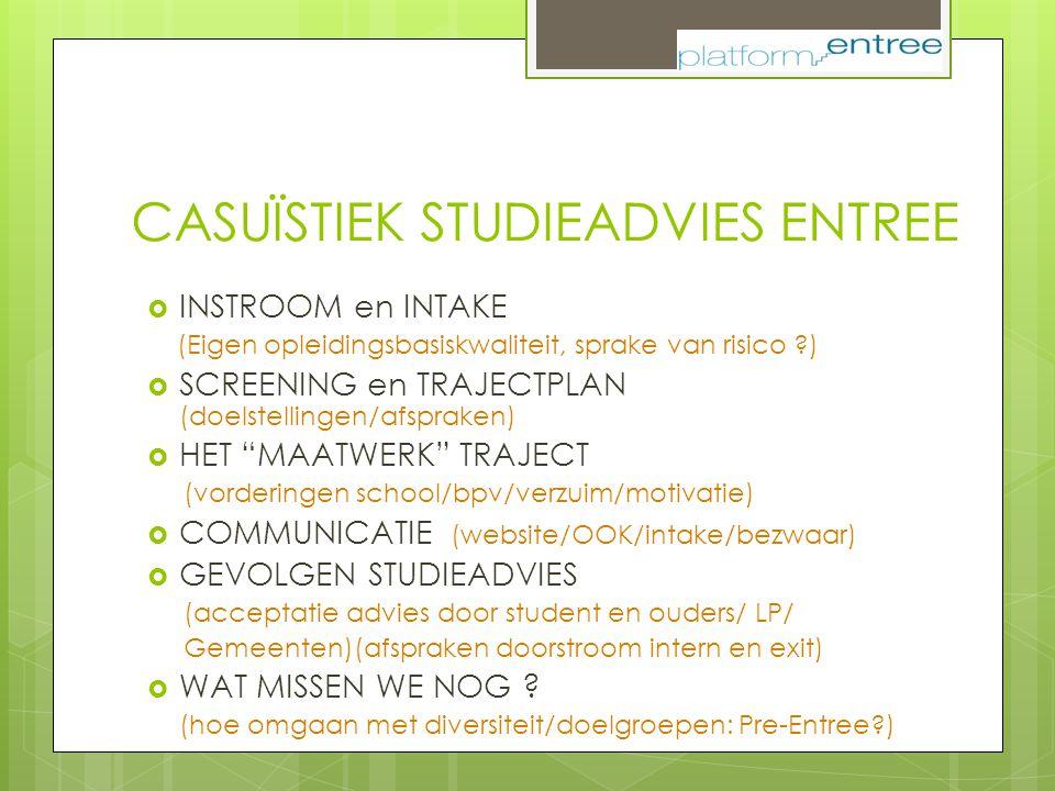 CASUÏSTIEK STUDIEADVIES ENTREE  INSTROOM en INTAKE (Eigen opleidingsbasiskwaliteit, sprake van risico ?)  SCREENING en TRAJECTPLAN (doelstellingen/a