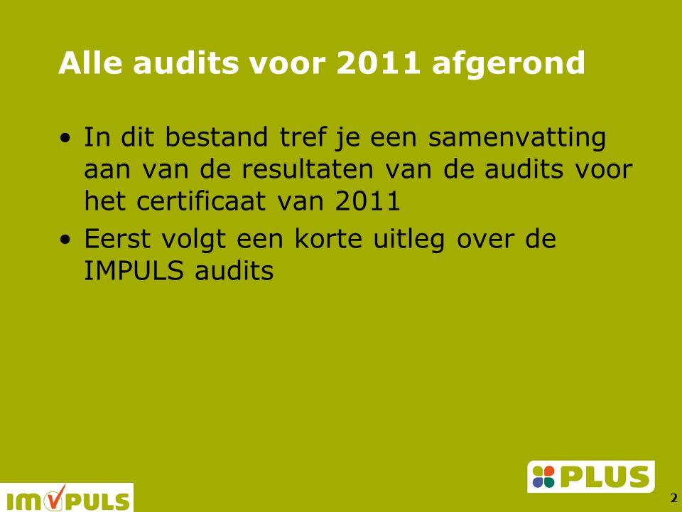 2 Alle audits voor 2011 afgerond In dit bestand tref je een samenvatting aan van de resultaten van de audits voor het certificaat van 2011 Eerst volgt een korte uitleg over de IMPULS audits
