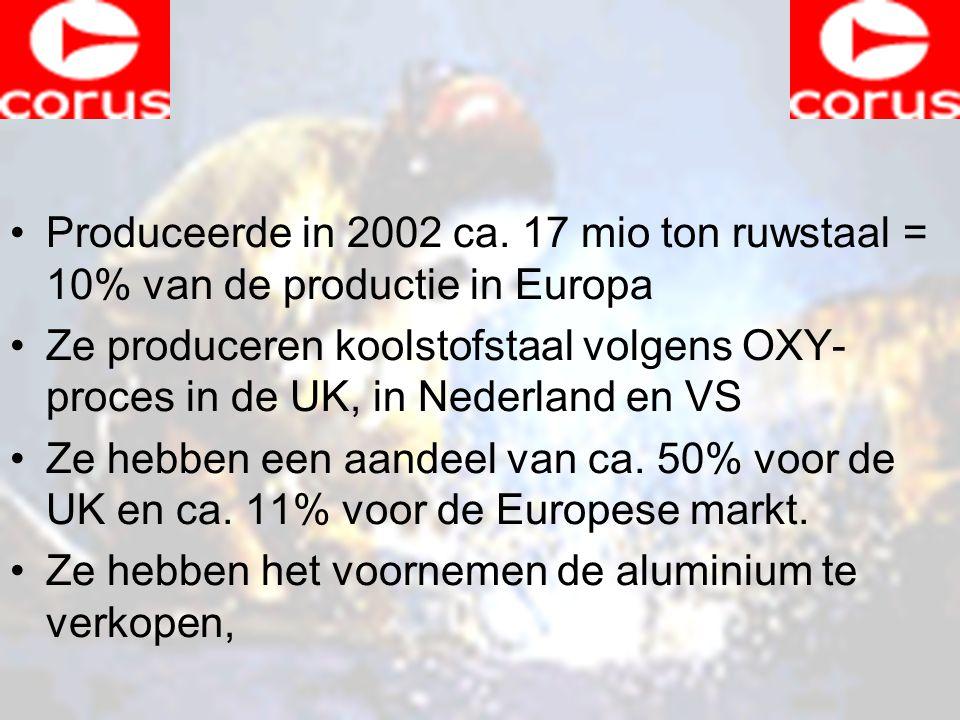 Koers Laatste koers 0.34 % verschil -5.56 % Vorig slot 0.36 Volume 8356680 Hoogste-laagste 52 w 0.95-0.05