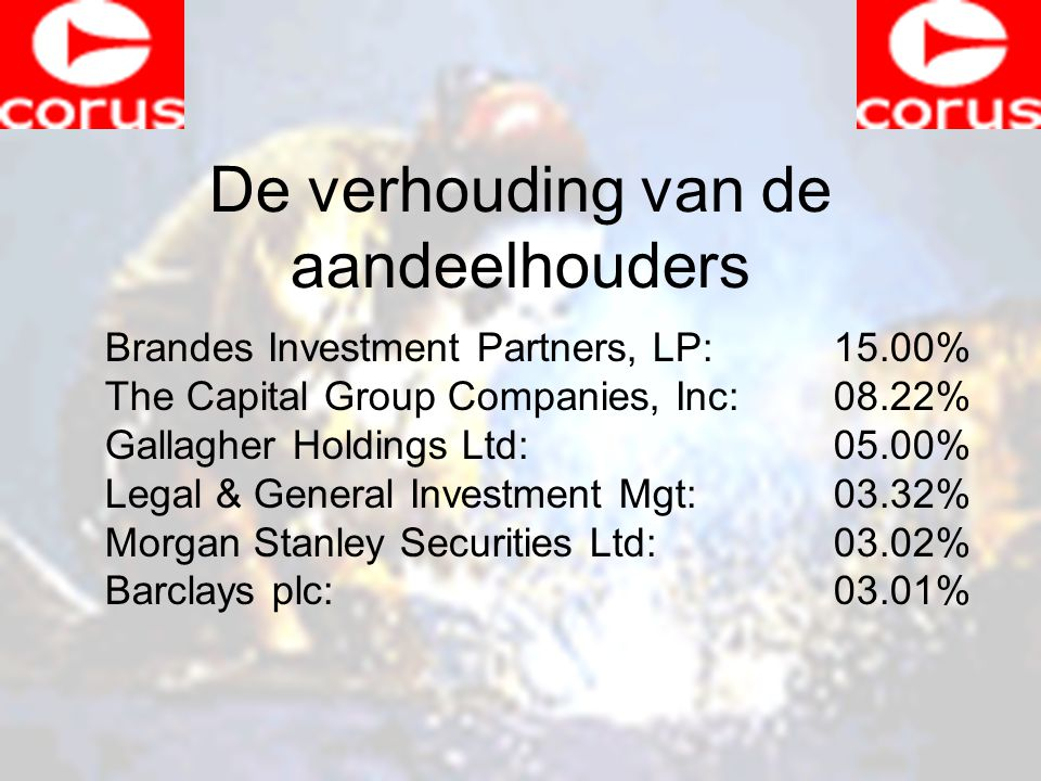 De verhouding van de aandeelhouders Brandes Investment Partners, LP: 15.00% The Capital Group Companies, Inc: 08.22% Gallagher Holdings Ltd: 05.00% Le