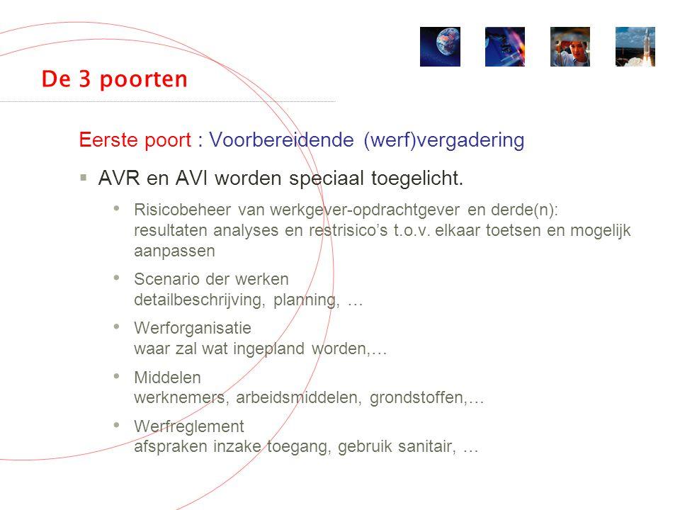 De 3 poorten Eerste poort : Voorbereidende (werf)vergadering  AVR en AVI worden speciaal toegelicht.