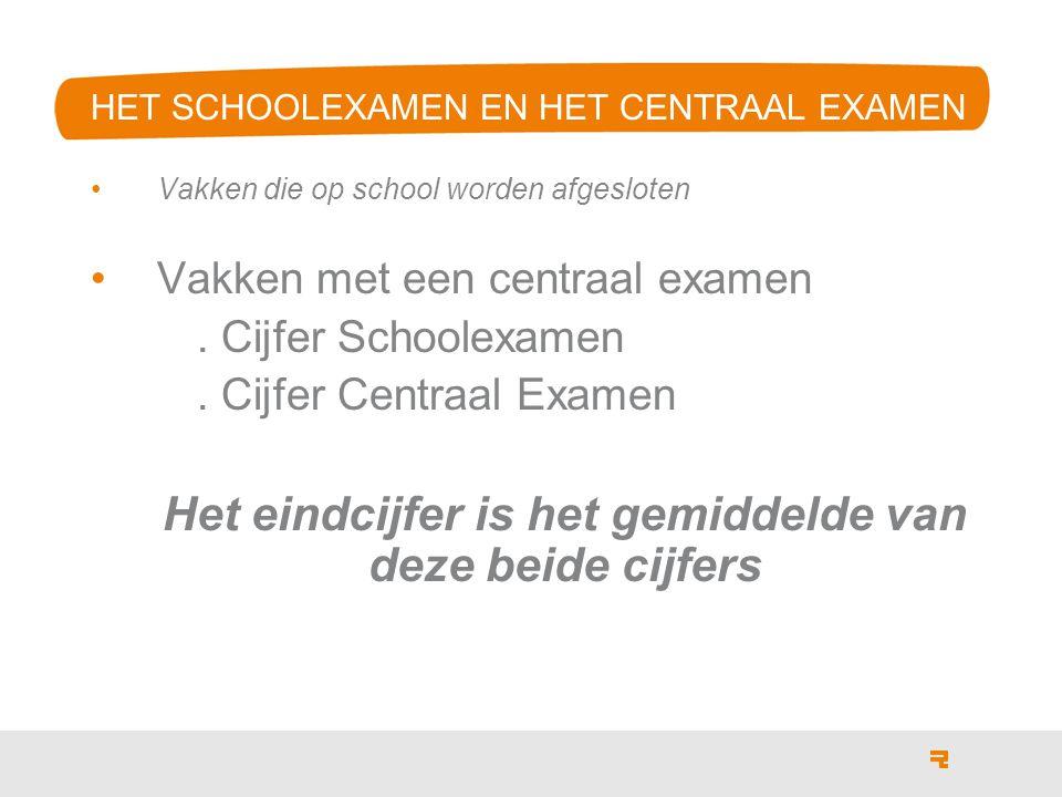 Vakken die op school worden afgesloten Vakken met een centraal examen.