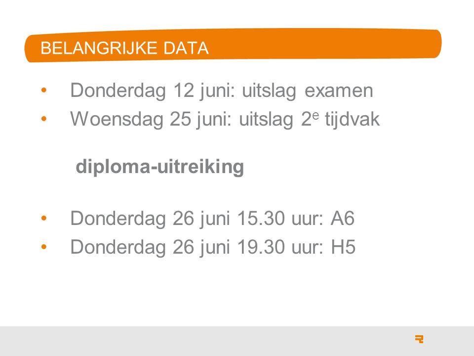 Donderdag 12 juni: uitslag examen Woensdag 25 juni: uitslag 2 e tijdvak diploma-uitreiking Donderdag 26 juni 15.30 uur: A6 Donderdag 26 juni 19.30 uur: H5 BELANGRIJKE DATA