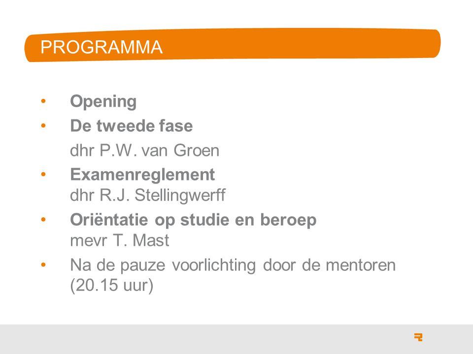 Opening De tweede fase dhr P.W. van Groen Examenreglement dhr R.J.