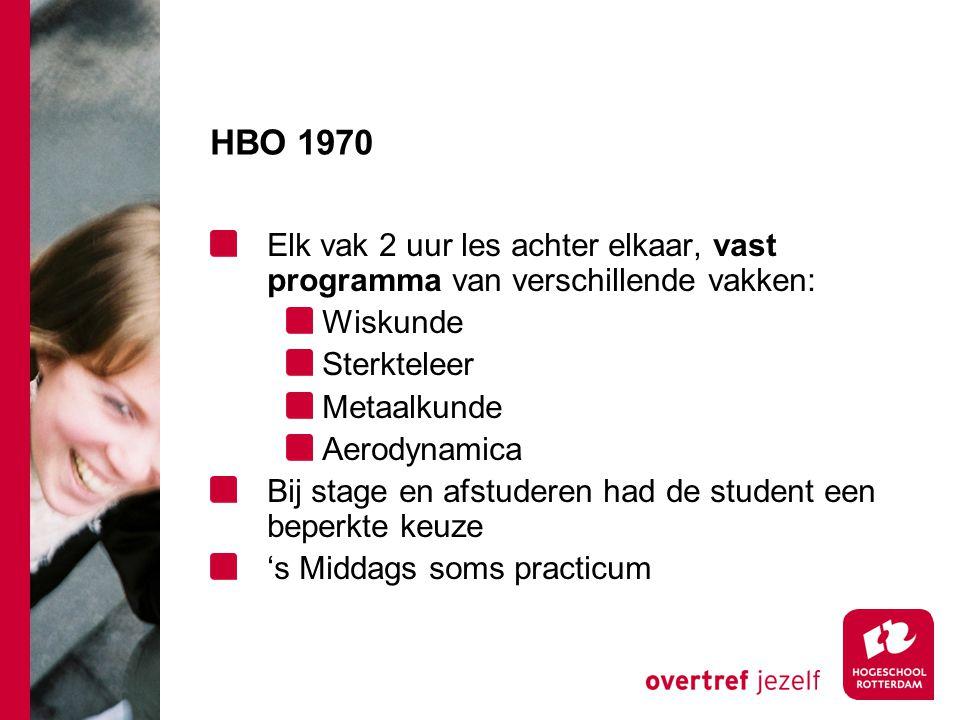 HBO 1970 Elk vak 2 uur les achter elkaar, vast programma van verschillende vakken: Wiskunde Sterkteleer Metaalkunde Aerodynamica Bij stage en afstuder