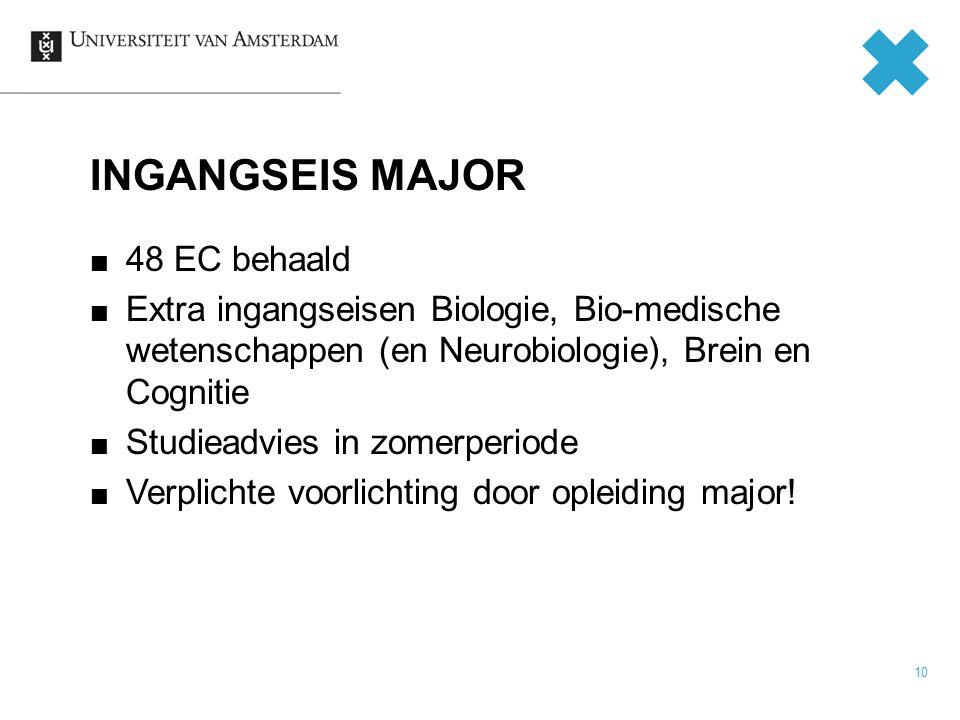 10 48 EC behaald Extra ingangseisen Biologie, Bio-medische wetenschappen (en Neurobiologie), Brein en Cognitie Studieadvies in zomerperiode Verplichte voorlichting door opleiding major.
