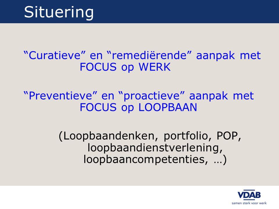 """Situering """"Curatieve"""" en """"remediërende"""" aanpak met FOCUS op WERK """"Preventieve"""" en """"proactieve"""" aanpak met FOCUS op LOOPBAAN (Loopbaandenken, portfolio"""