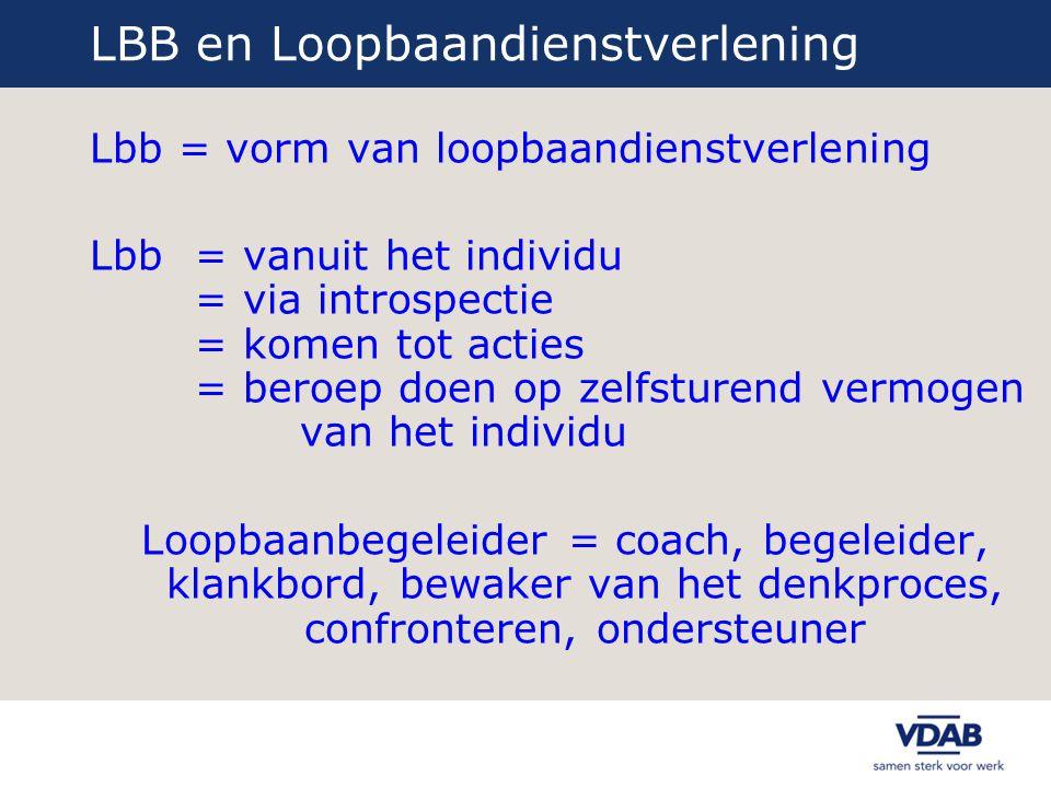 LBB en Loopbaandienstverlening Lbb = vorm van loopbaandienstverlening Lbb= vanuit het individu = via introspectie = komen tot acties = beroep doen op