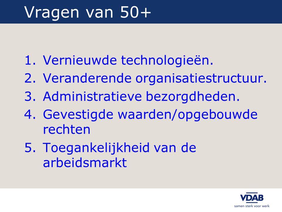 Vragen van 50+ 1.Vernieuwde technologieën. 2.Veranderende organisatiestructuur. 3.Administratieve bezorgdheden. 4.Gevestigde waarden/opgebouwde rechte