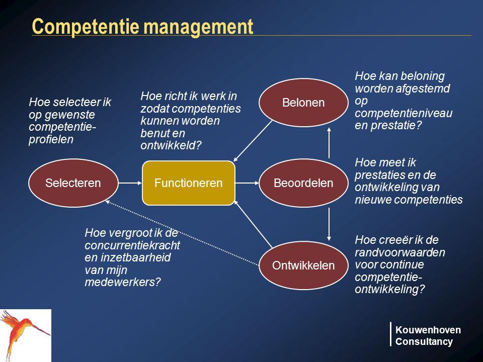 Kouwenhoven Consultancy Competentie management Selecteren Functioneren Beoordelen Belonen Ontwikkelen Hoe selecteer ik op gewenste competentie- profie