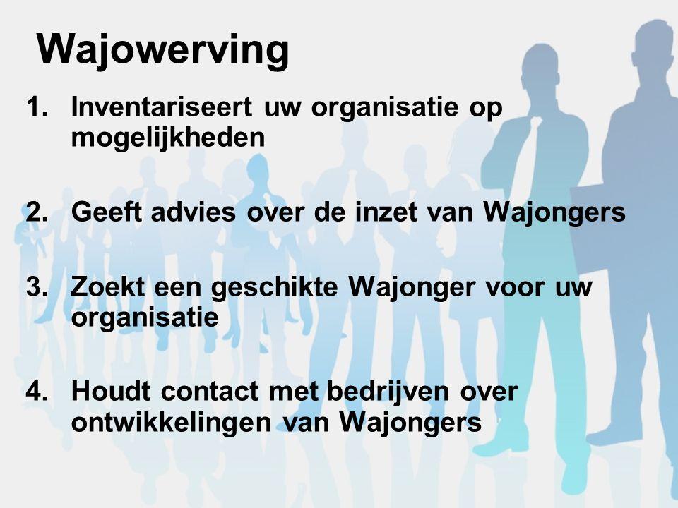 1.Inventariseert uw organisatie op mogelijkheden 2.Geeft advies over de inzet van Wajongers 3.Zoekt een geschikte Wajonger voor uw organisatie 4.Houdt contact met bedrijven over ontwikkelingen van Wajongers Wajowerving