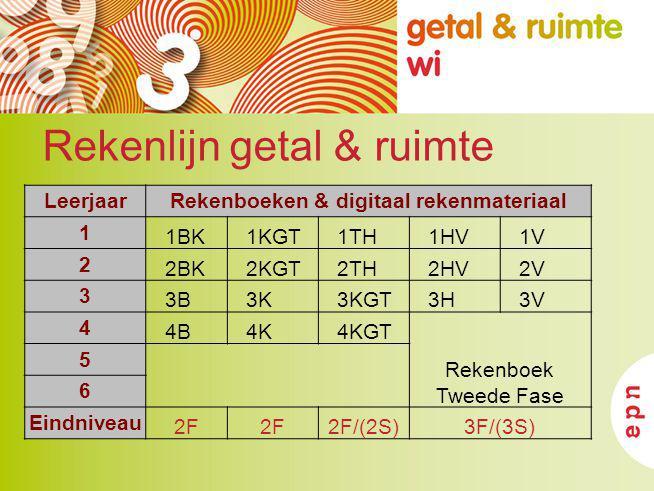 Rekenlijn getal & ruimte LeerjaarRekenboeken & digitaal rekenmateriaal 1 1BK1KGT1TH1HV1V 2 2BK2KGT2TH2HV2V 3 3B3K3KGT3H3V 4 4B4K4KGT Rekenboek Tweede