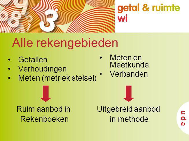 Alle rekengebieden Getallen Verhoudingen Meten (metriek stelsel) Meten en Meetkunde Verbanden Ruim aanbod in Rekenboeken Uitgebreid aanbod in methode
