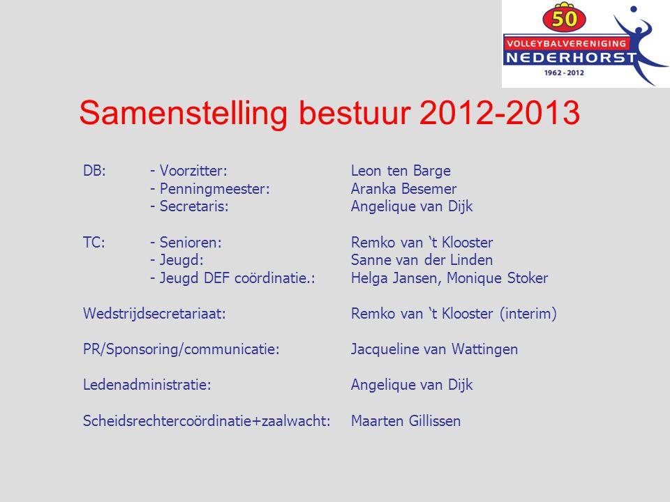 Samenstelling bestuur 2012-2013 DB: - Voorzitter: Leon ten Barge - Penningmeester: Aranka Besemer - Secretaris: Angelique van Dijk TC:- Senioren: Remk