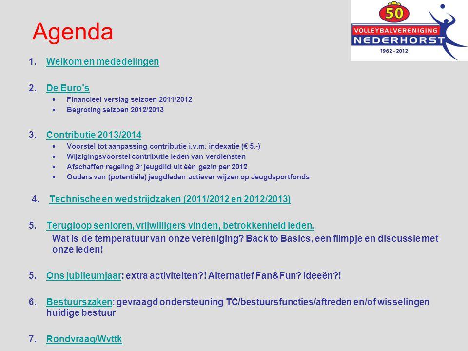 Agenda 1. Welkom en mededelingen Welkom en mededelingen 2. De Euro's De Euro's  Financieel verslag seizoen 2011/2012  Begroting seizoen 2012/2013 3.