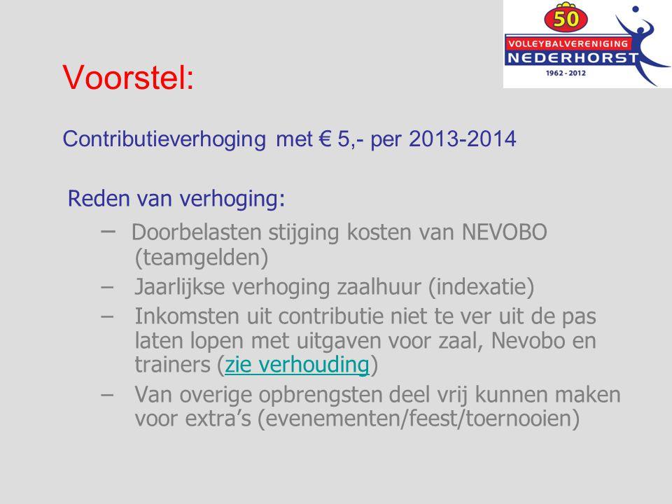Contributieverhoging met € 5,- per 2013-2014 Reden van verhoging: – Doorbelasten stijging kosten van NEVOBO (teamgelden) – Jaarlijkse verhoging zaalhu