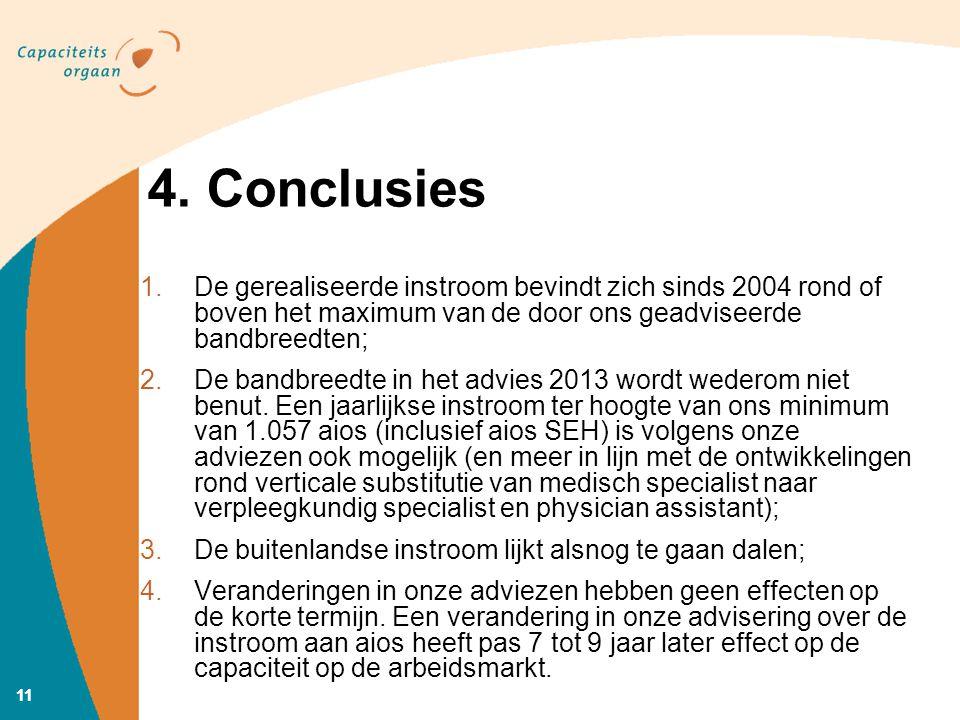 4. Conclusies 1.De gerealiseerde instroom bevindt zich sinds 2004 rond of boven het maximum van de door ons geadviseerde bandbreedten; 2.De bandbreedt