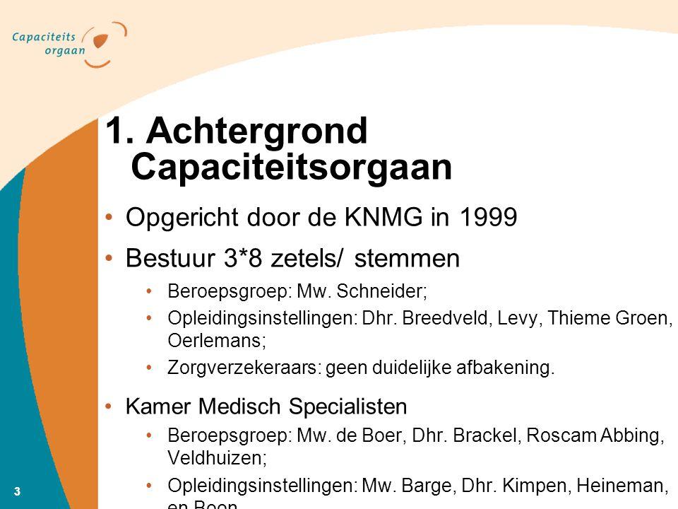 33 1. Achtergrond Capaciteitsorgaan Opgericht door de KNMG in 1999 Bestuur 3*8 zetels/ stemmen Beroepsgroep: Mw. Schneider; Opleidingsinstellingen: Dh