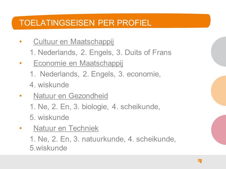 TOELATINGSEISEN PER PROFIEL Cultuur en Maatschappij 1. Nederlands, 2. Engels, 3. Duits of Frans Economie en Maatschappij 1. Nederlands, 2. Engels, 3.
