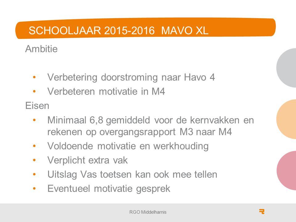 SCHOOLJAAR 2015-2016 MAVO XL Ambitie Verbetering doorstroming naar Havo 4 Verbeteren motivatie in M4 Eisen Minimaal 6,8 gemiddeld voor de kernvakken e