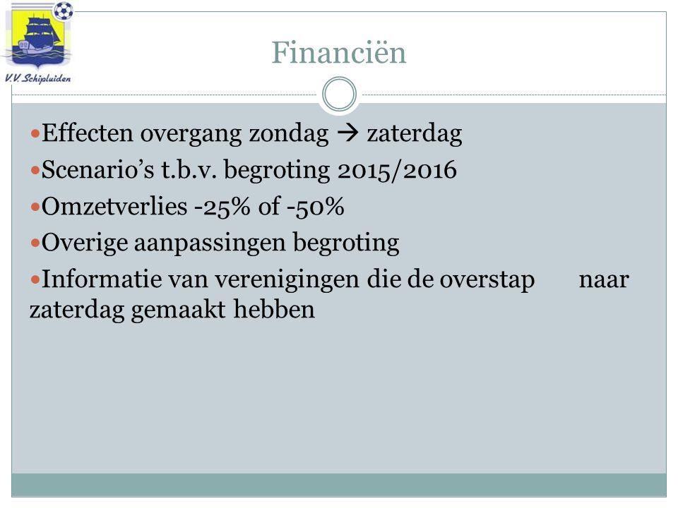 Financiën Effecten overgang zondag  zaterdag Scenario's t.b.v. begroting 2015/2016 Omzetverlies -25% of -50% Overige aanpassingen begroting Informati