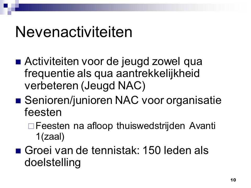 10 Nevenactiviteiten Activiteiten voor de jeugd zowel qua frequentie als qua aantrekkelijkheid verbeteren (Jeugd NAC) Senioren/junioren NAC voor organisatie feesten  Feesten na afloop thuiswedstrijden Avanti 1(zaal) Groei van de tennistak: 150 leden als doelstelling