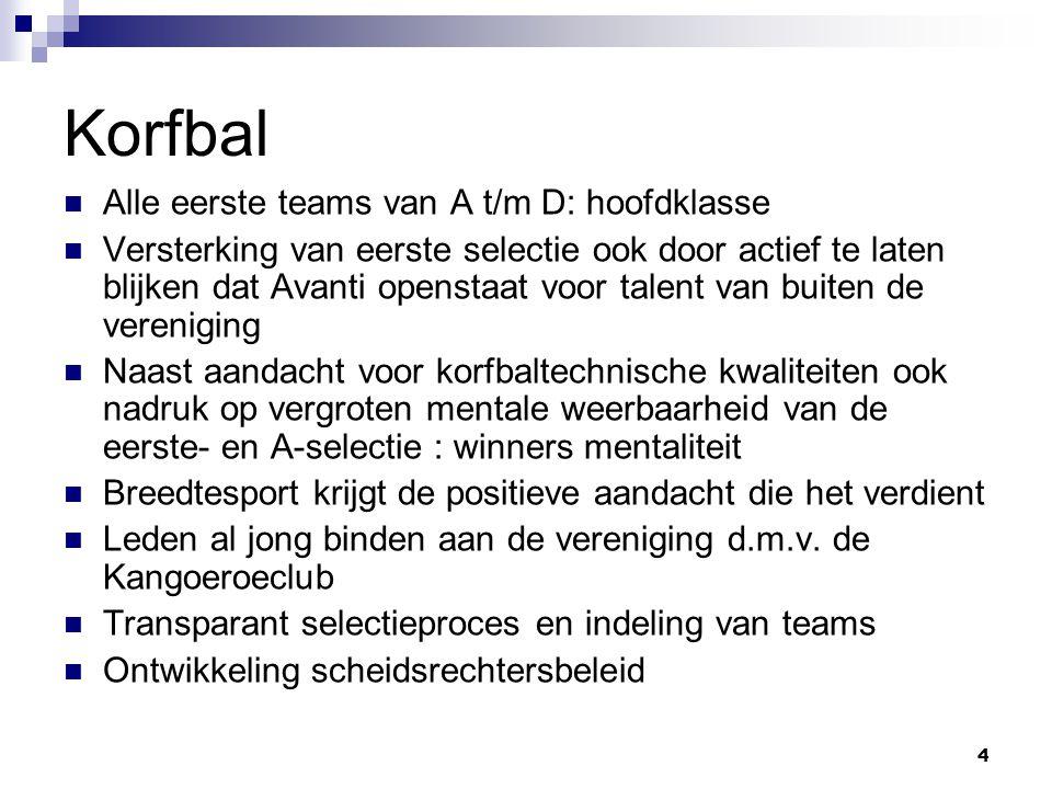 4 Korfbal Alle eerste teams van A t/m D: hoofdklasse Versterking van eerste selectie ook door actief te laten blijken dat Avanti openstaat voor talent
