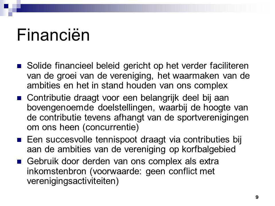 9 Financiën Solide financieel beleid gericht op het verder faciliteren van de groei van de vereniging, het waarmaken van de ambities en het in stand h