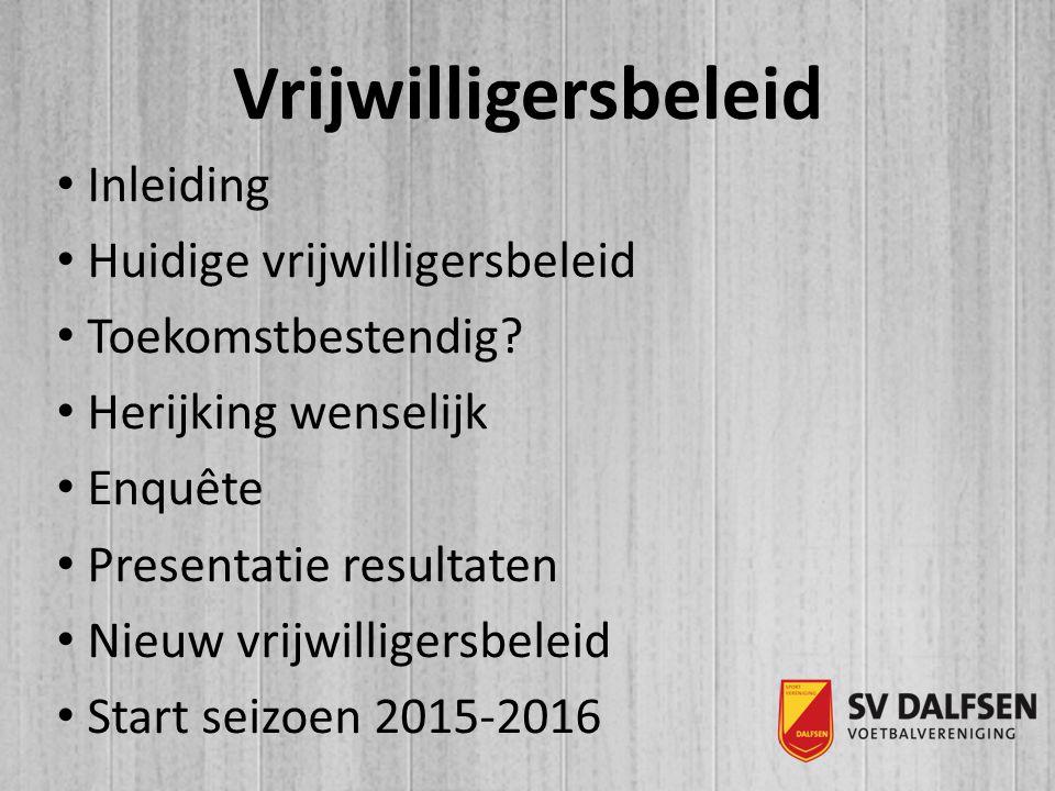 Vrijwilligersbeleid Inleiding Huidige vrijwilligersbeleid Toekomstbestendig.