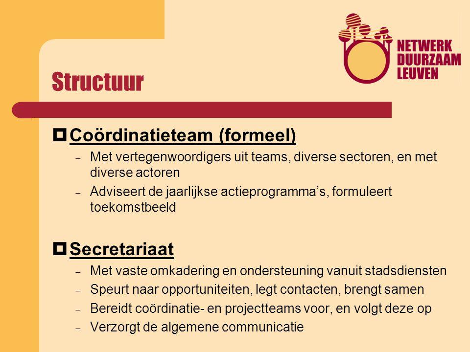 Structuur  Coördinatieteam (formeel)  Met vertegenwoordigers uit teams, diverse sectoren, en met diverse actoren  Adviseert de jaarlijkse actieprogramma's, formuleert toekomstbeeld  Secretariaat  Met vaste omkadering en ondersteuning vanuit stadsdiensten  Speurt naar opportuniteiten, legt contacten, brengt samen  Bereidt coördinatie- en projectteams voor, en volgt deze op  Verzorgt de algemene communicatie
