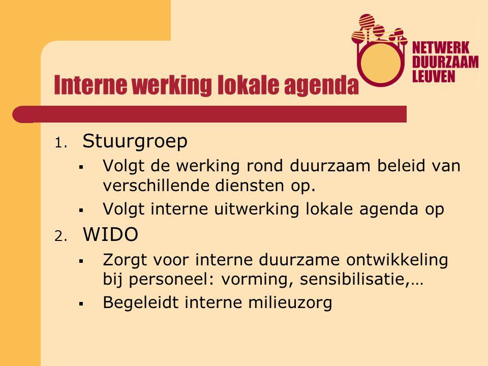 Interne werking lokale agenda 1.