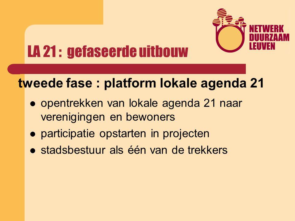 LA 21 : gefaseerde uitbouw tweede fase : platform lokale agenda 21 opentrekken van lokale agenda 21 naar verenigingen en bewoners participatie opstarten in projecten stadsbestuur als één van de trekkers