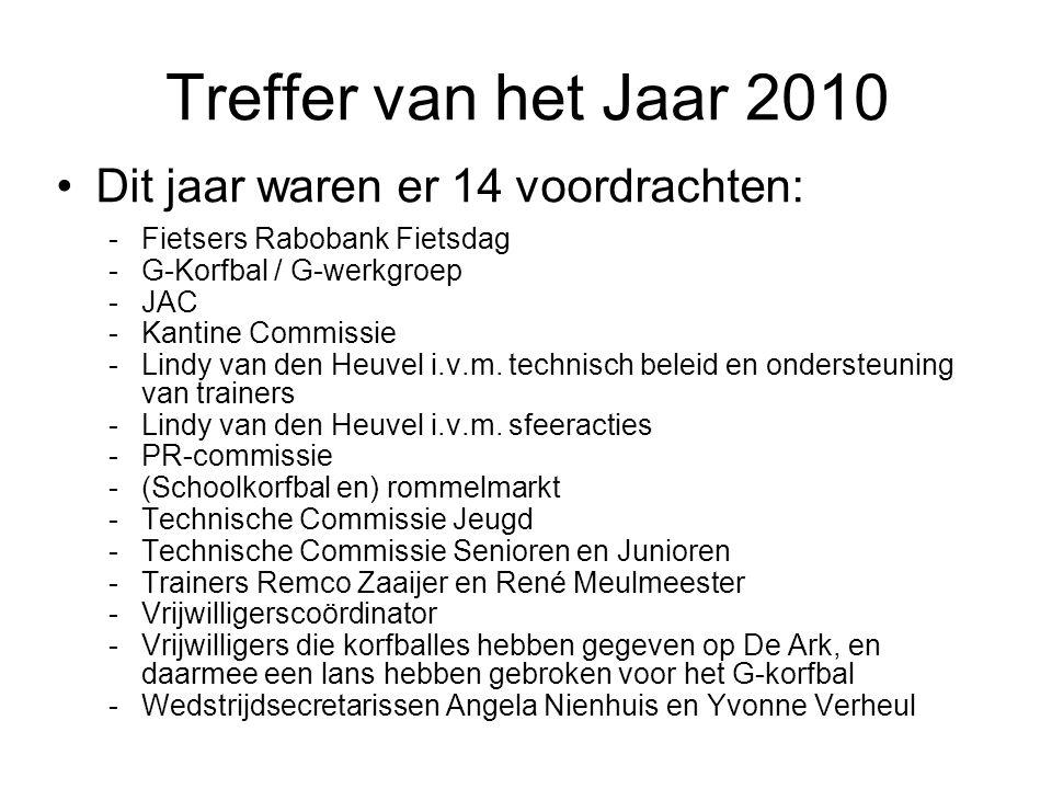 Treffer van het Jaar 2010 Dit jaar waren er 14 voordrachten: -Fietsers Rabobank Fietsdag -G-Korfbal / G-werkgroep -JAC -Kantine Commissie -Lindy van den Heuvel i.v.m.