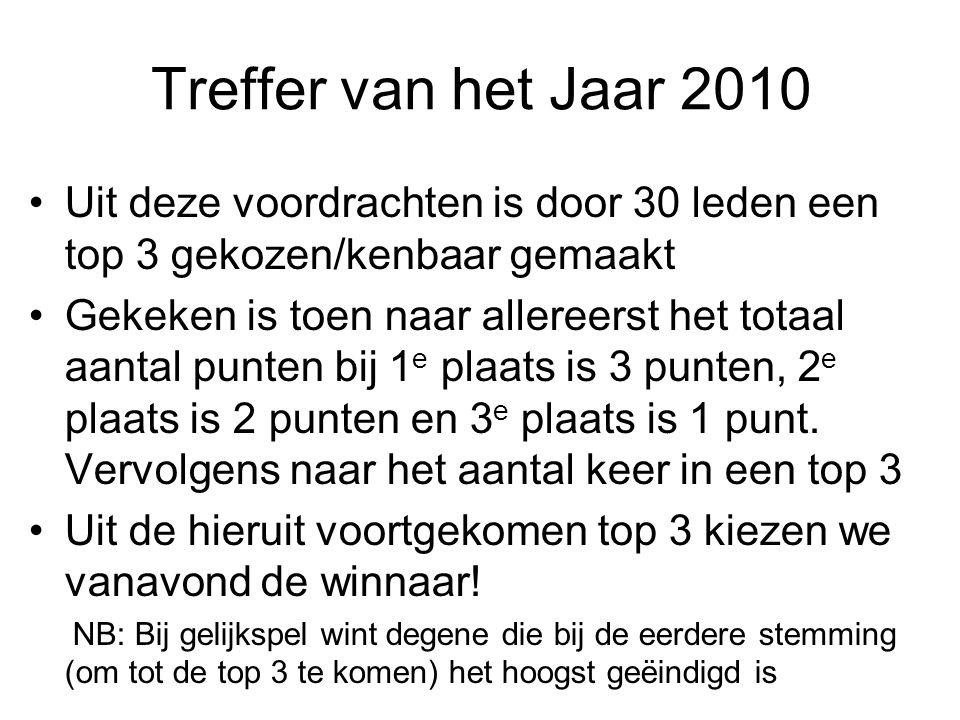 Treffer van het Jaar 2010 Uit deze voordrachten is door 30 leden een top 3 gekozen/kenbaar gemaakt Gekeken is toen naar allereerst het totaal aantal punten bij 1 e plaats is 3 punten, 2 e plaats is 2 punten en 3 e plaats is 1 punt.