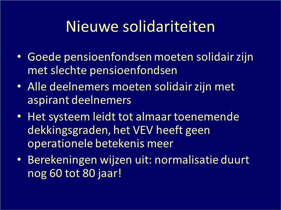 Nieuwe solidariteiten Goede pensioenfondsen moeten solidair zijn met slechte pensioenfondsen Alle deelnemers moeten solidair zijn met aspirant deelnem