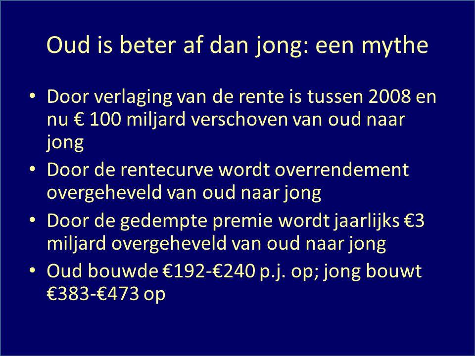 Oud is beter af dan jong: een mythe Door verlaging van de rente is tussen 2008 en nu € 100 miljard verschoven van oud naar jong Door de rentecurve wor