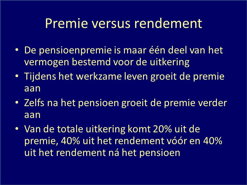 Premie versus rendement De pensioenpremie is maar één deel van het vermogen bestemd voor de uitkering Tijdens het werkzame leven groeit de premie aan