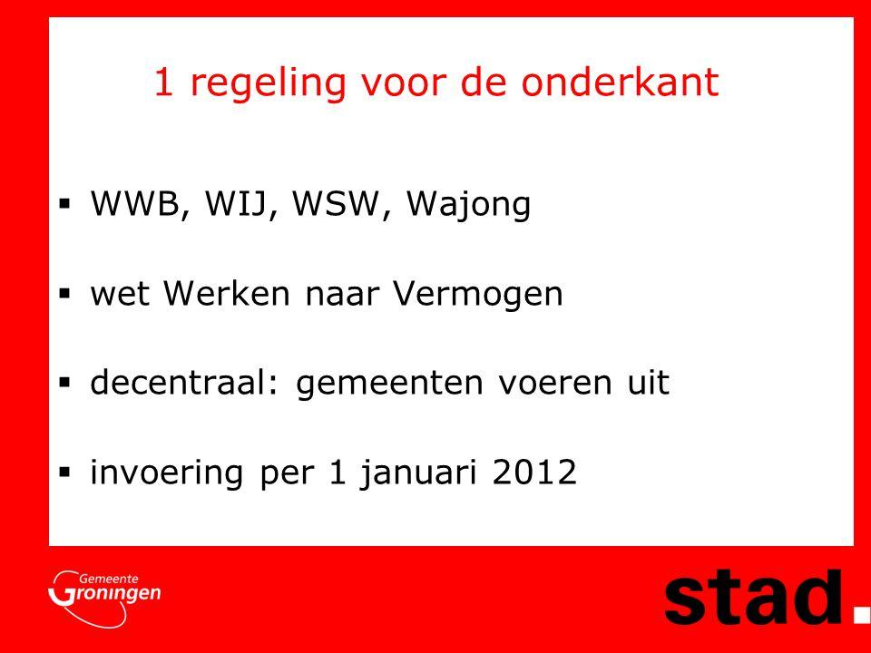 1 regeling voor de onderkant  WWB, WIJ, WSW, Wajong  wet Werken naar Vermogen  decentraal: gemeenten voeren uit  invoering per 1 januari 2012