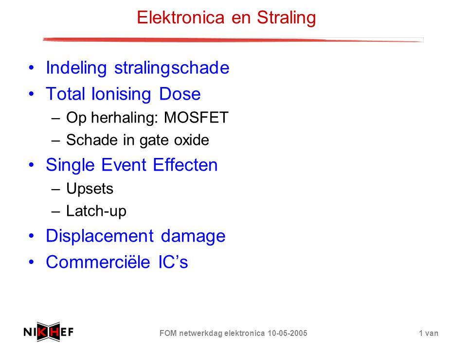FOM netwerkdag elektronica 10-05-20051 van Elektronica en Straling Indeling stralingschade Total Ionising Dose –Op herhaling: MOSFET –Schade in gate o