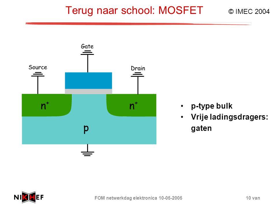 FOM netwerkdag elektronica 10-05-200510 van Terug naar school: MOSFET © IMEC 2004 NMOS p-type bulk Vrije ladingsdragers: gaten