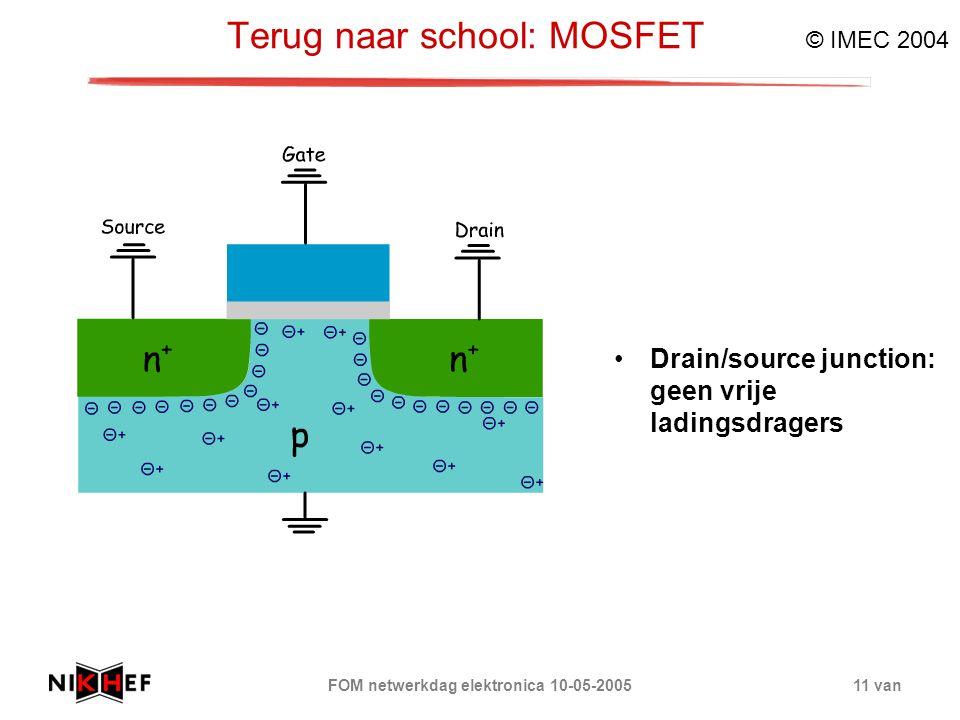 FOM netwerkdag elektronica 10-05-200511 van Terug naar school: MOSFET © IMEC 2004 Drain/source junction: geen vrije ladingsdragers