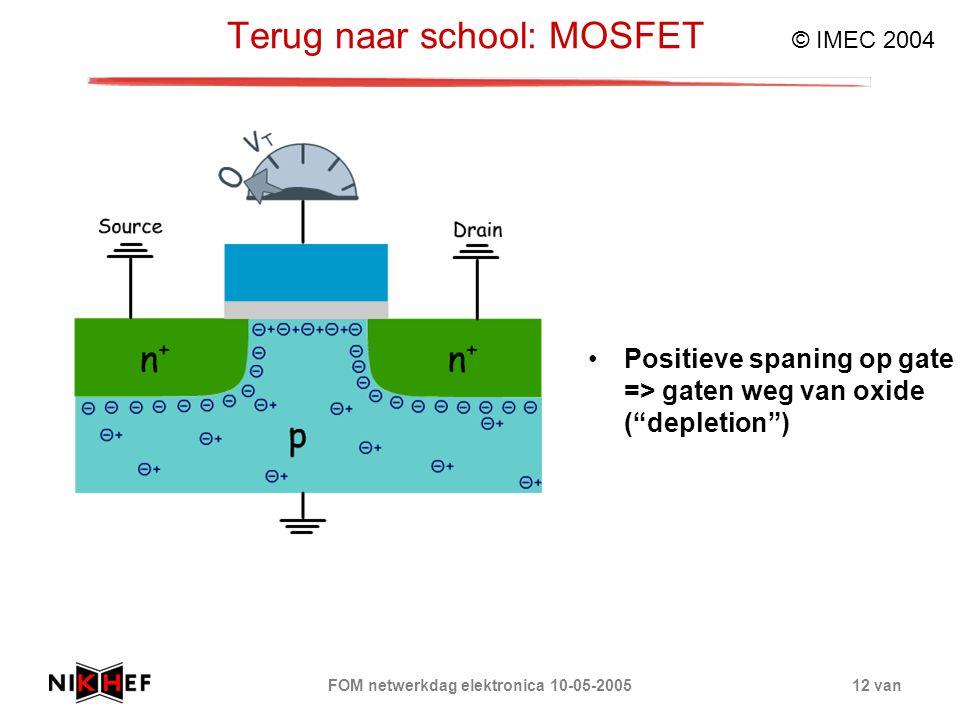 """FOM netwerkdag elektronica 10-05-200512 van Terug naar school: MOSFET © IMEC 2004 Positieve spaning op gate => gaten weg van oxide (""""depletion"""")"""