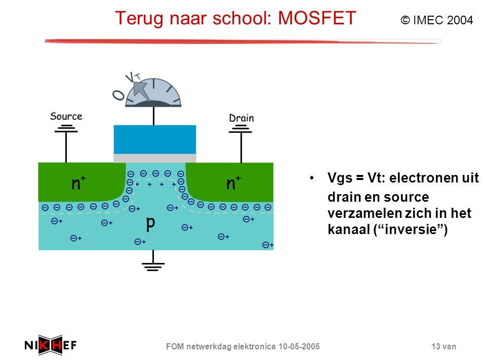 FOM netwerkdag elektronica 10-05-200513 van Terug naar school: MOSFET © IMEC 2004 Vgs = Vt: electronen uit drain en source verzamelen zich in het kana