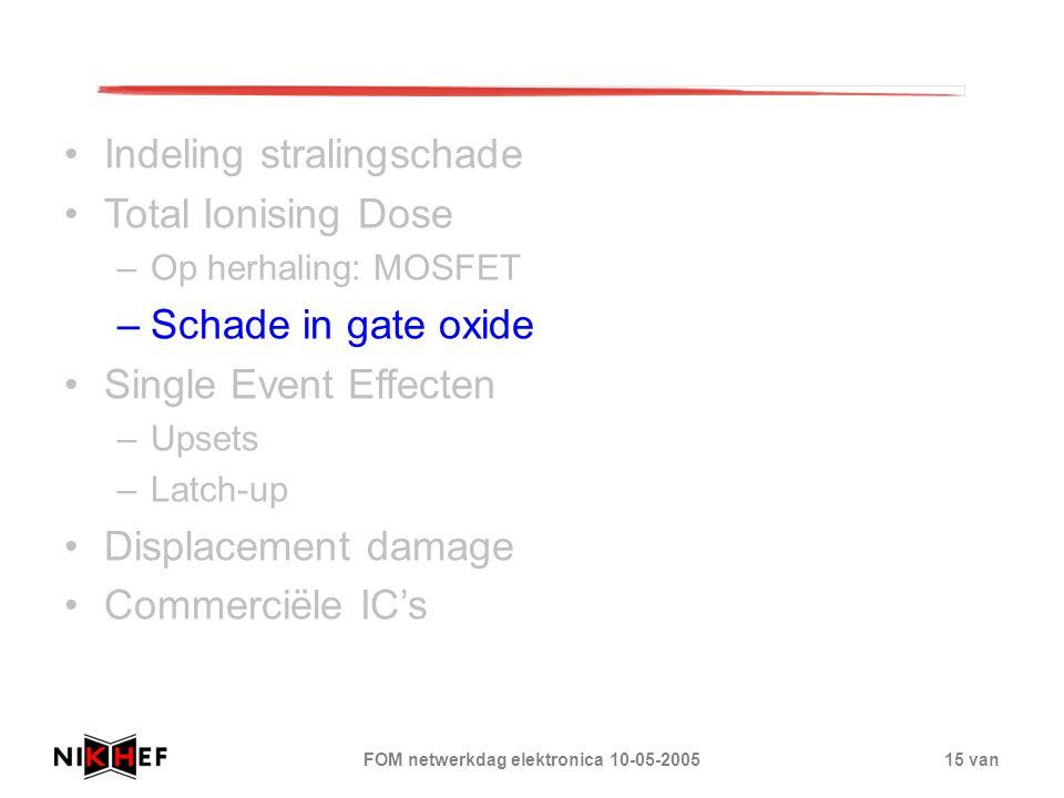 FOM netwerkdag elektronica 10-05-200515 van Indeling stralingschade Total Ionising Dose –Op herhaling: MOSFET –Schade in gate oxide Single Event Effec